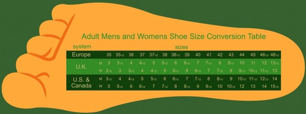 Internationale Schuhgrößentabelle